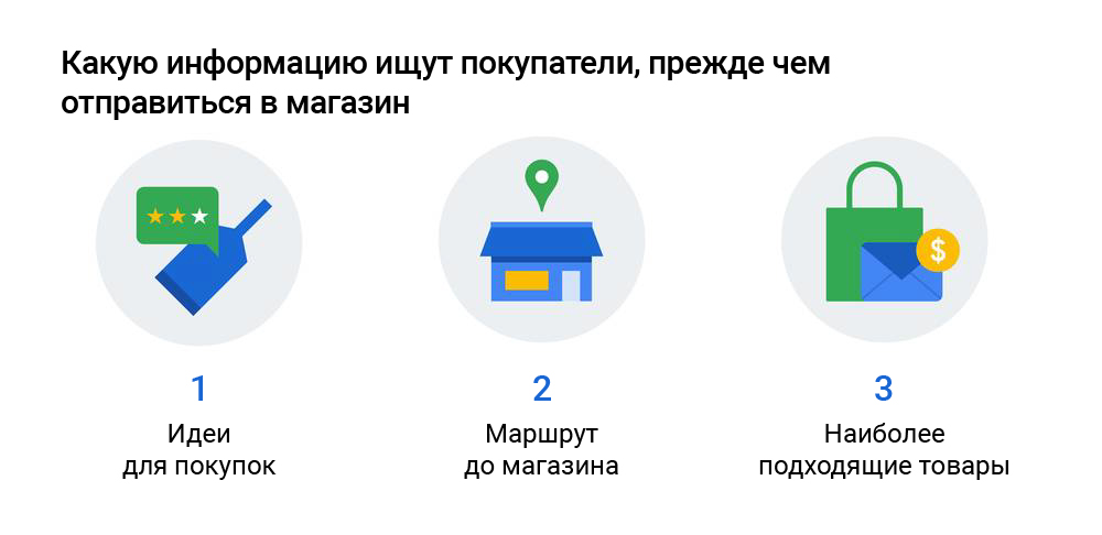 How mobile search-RU01