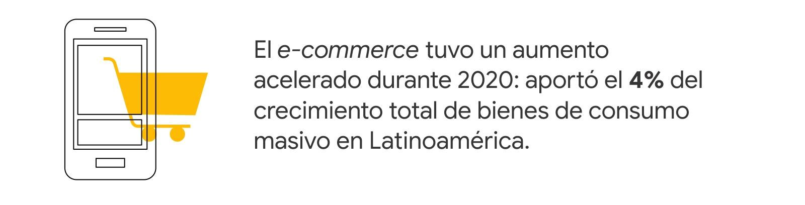 Una imagen muestra, a la izquierda, un móvil con un carrito de compras en amarillo. A la derecha, la estadística: El e-commerce tuvo un aumento acelerado durante 2020: aportó el 4% del crecimiento total de bienes de consumo masivo en Latinoamérica.
