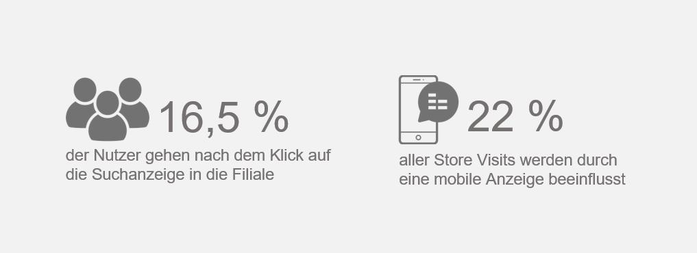 Berliner Sparkasse macht den ROPO-Effekt mit Einsatz von Google Store Visits messbar