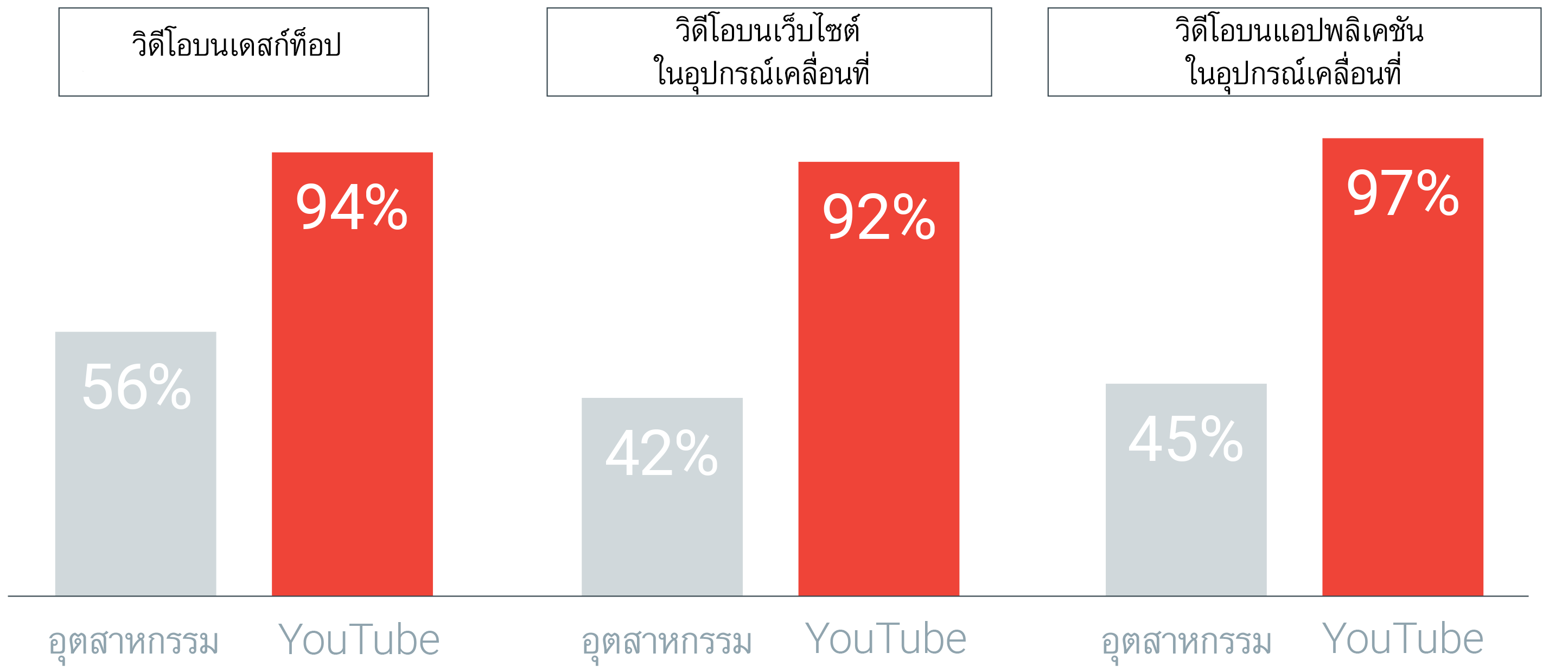 TWG_TH_2a_ThaiAttention_09051717-3