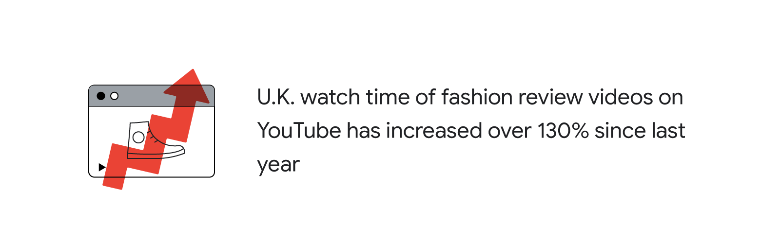 What marketers can learn from what the U.K. watches on YouTube