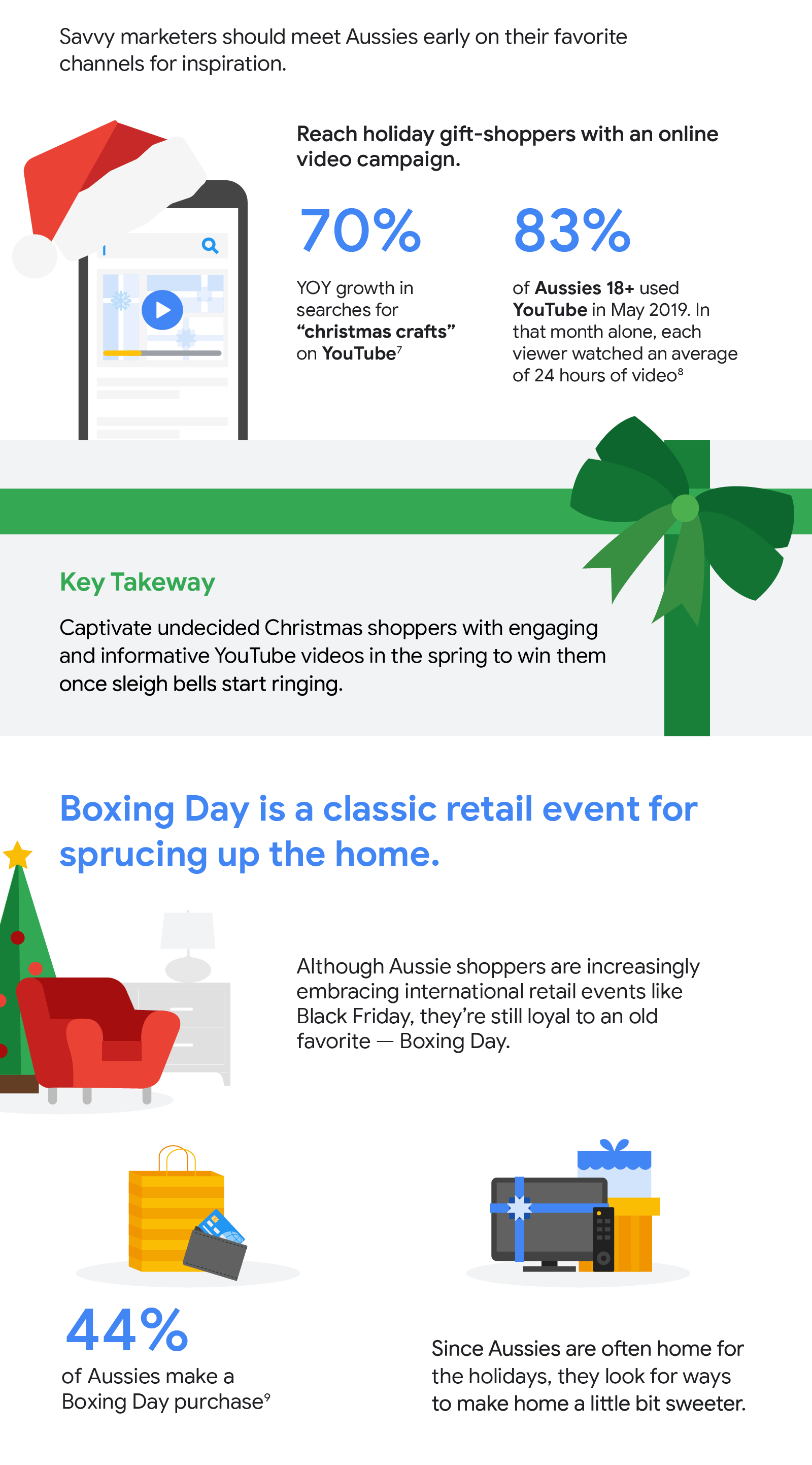 TwG_APAC_HolidayRetailTrends_Inline_PT3.png