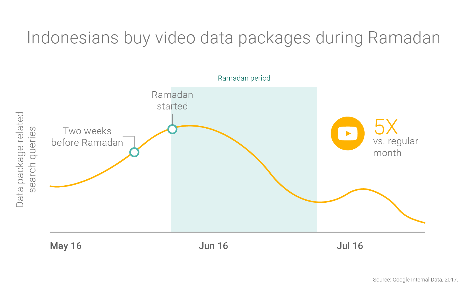 APAC-Ramadan-nugget-8
