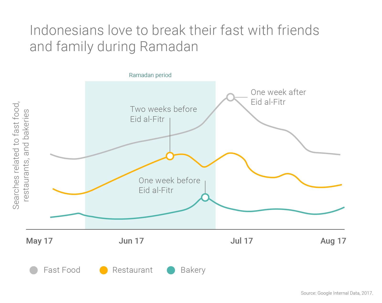 APAC-Ramadan-nugget-6
