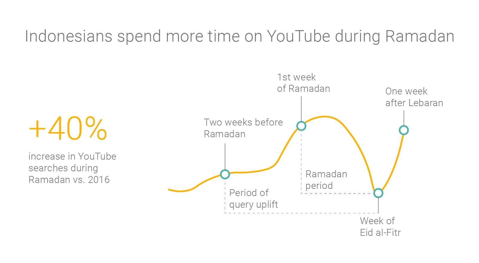 APAC-Ramadan-nugget-4
