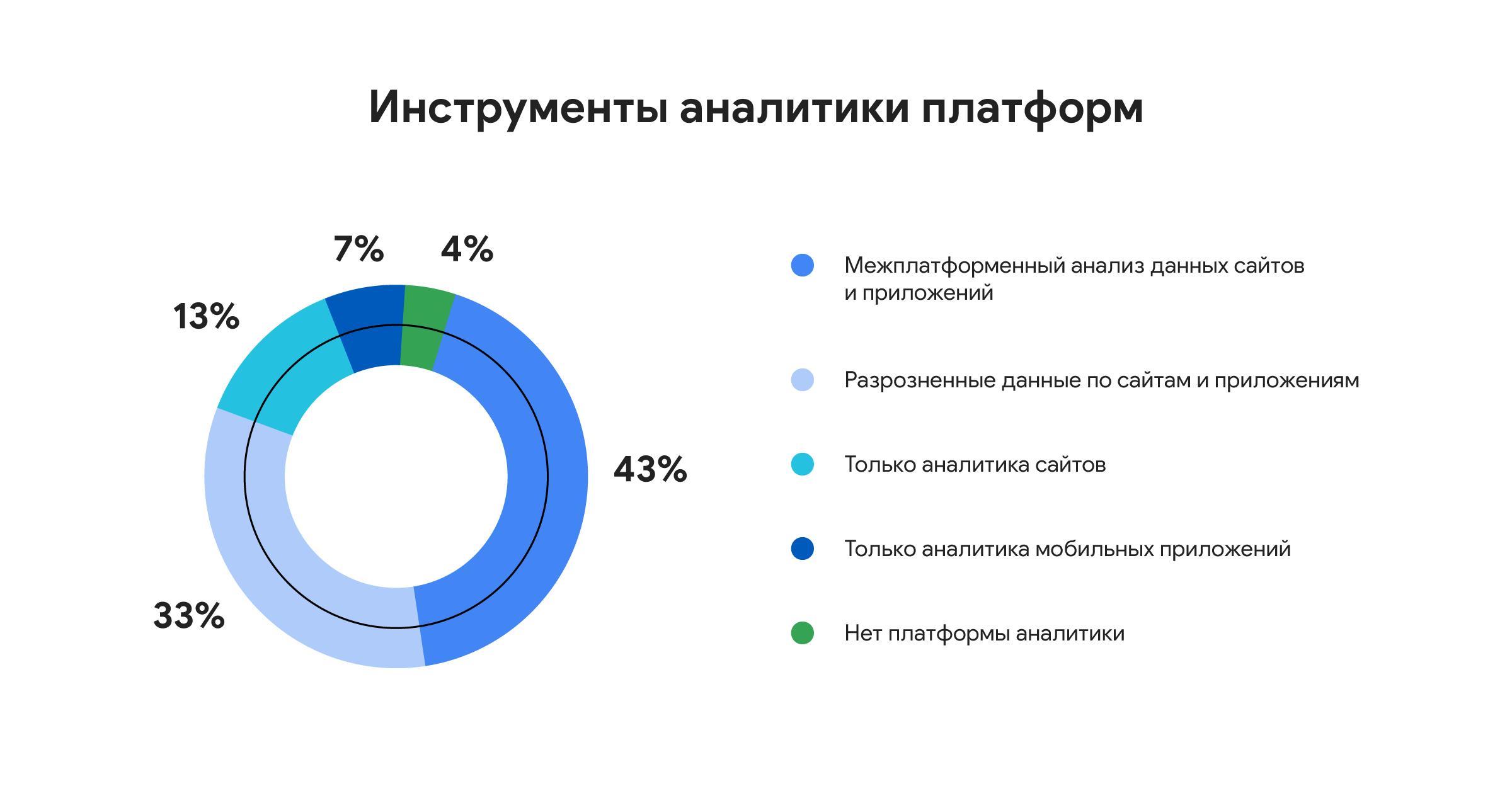 TwG_Analytics.png