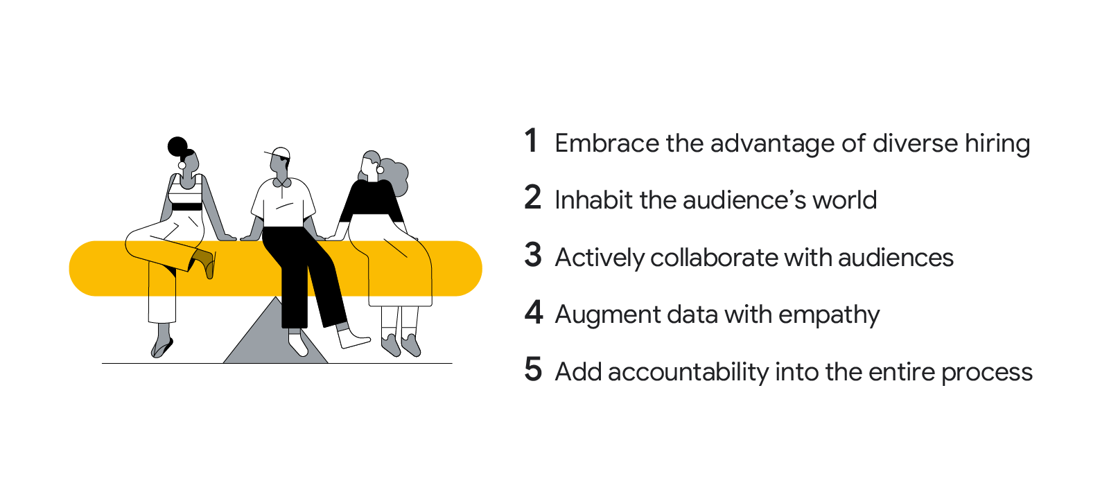 3 people sit on a yellow bar balancing on a triangle. Text reads: 1. View diverse hiring as an advantage. 2. Inhabit the audience's world. 3. Actively collaborate with audiences. 4. Augment data with empathy. 5. Add accountability into the entire process.