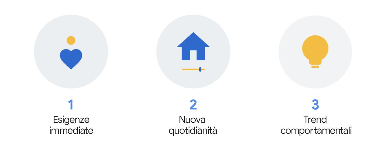 Google Trends Aprile 2020.png