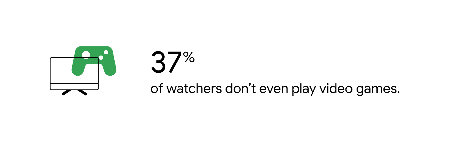 The growing importance of video game 'watchers' and how to engage them