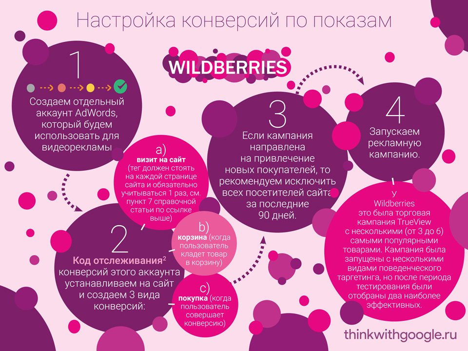 Wildberries  - 1