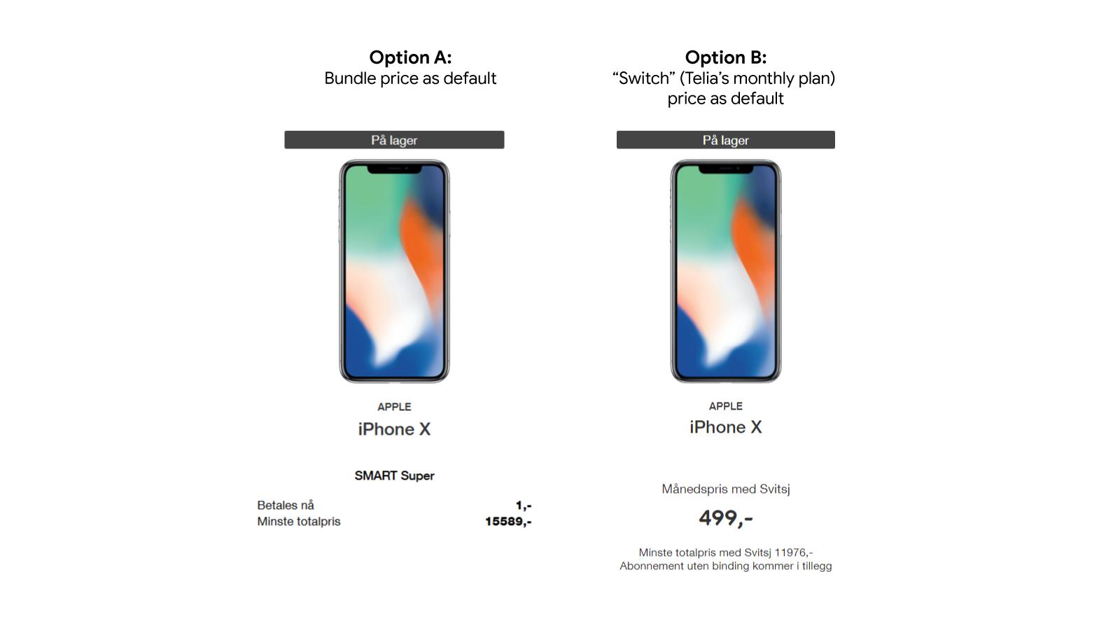 Screenshot comparison of Norway's telco operator, Telia, mobile A/B testing campaign.