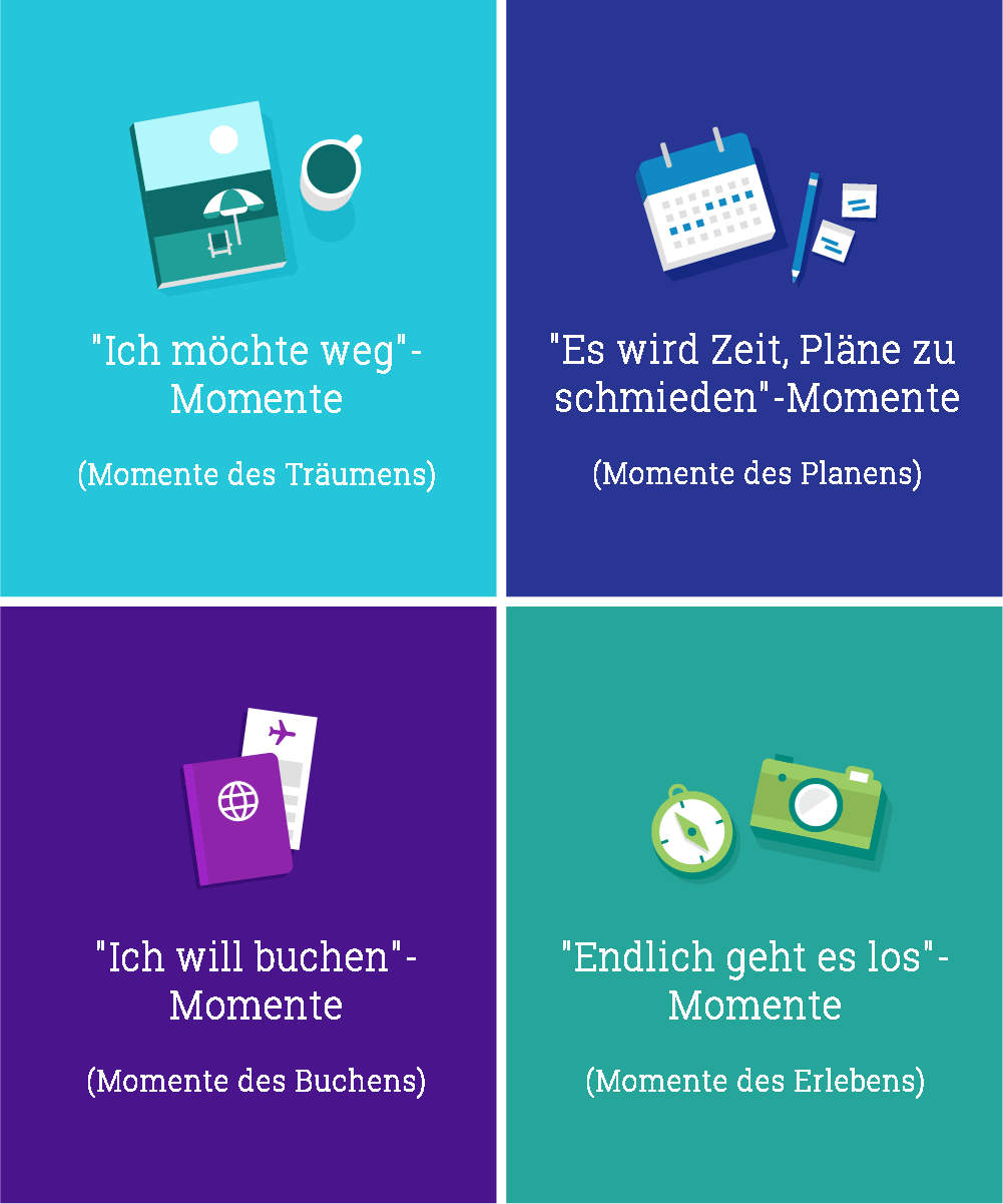 a3dd6_DE-travel-micro-moments
