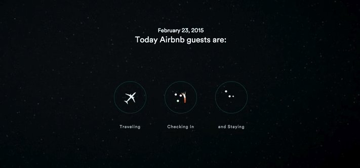 airbnb-a-world-of-belonging-on-airbnb_campaigns_01