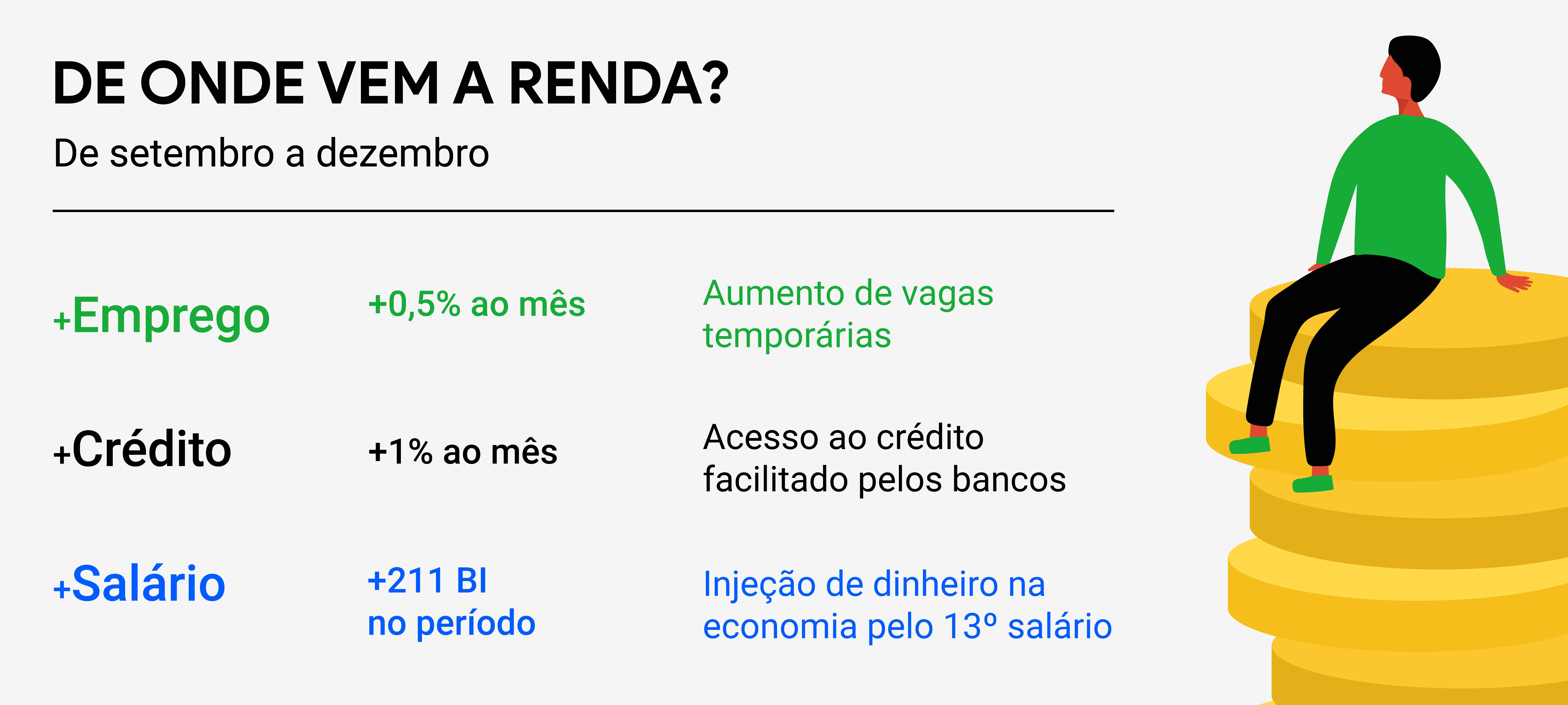 Descubra os diferentes papéis da Black Friday na vida do brasileiro