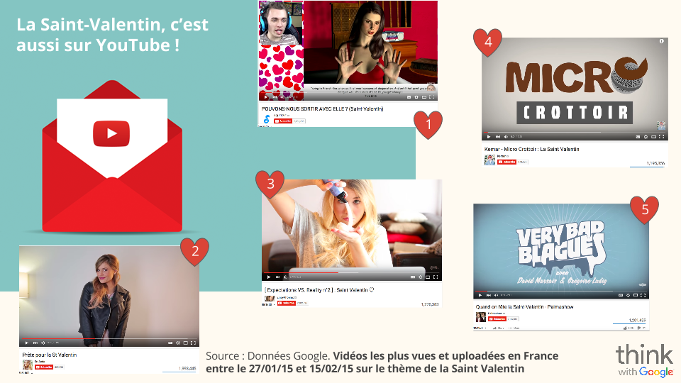 b7b53_Visuels Trends Saint Valentin