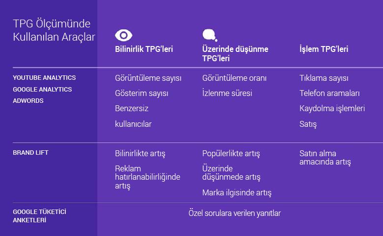 bc59b_[3]online-video-marketing-strategy-google-brandlab-TR