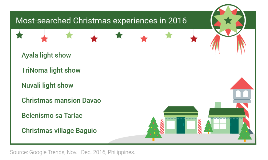 christmas-philippines-three-things-marketers-need-to-know_nugget03