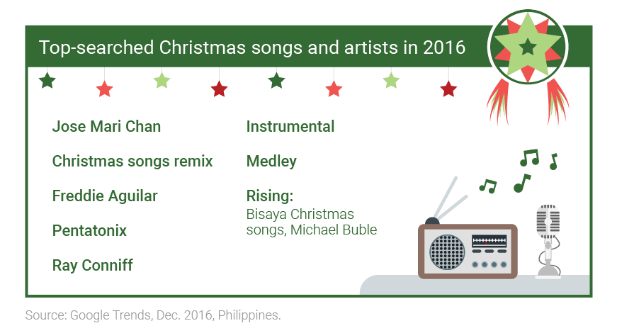 christmas-philippines-three-things-marketers-need-to-know_nugget08