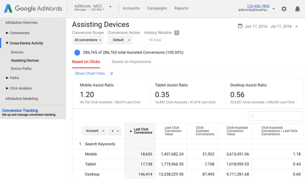 New cross-device attribution reports and benchmarks internal 2