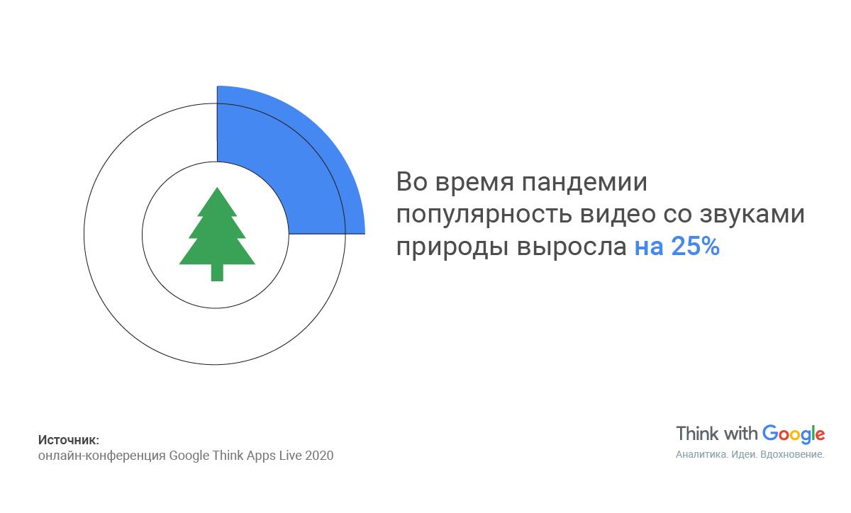 infografika_google-01 (1).png