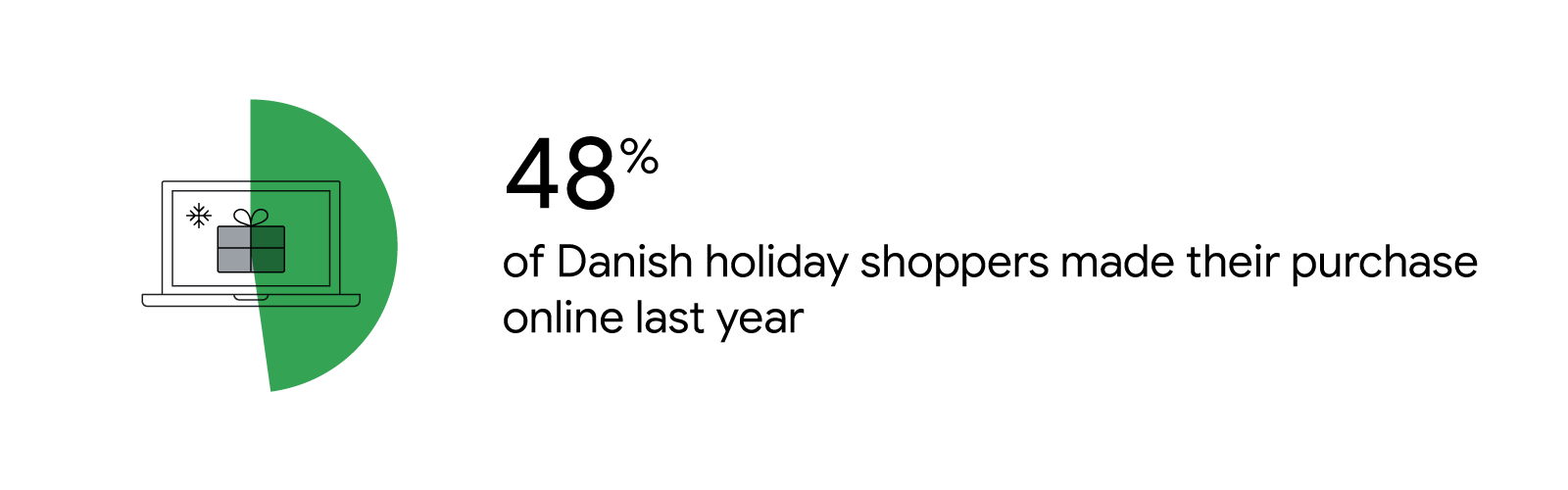 How the pandemic may affect holiday shopping