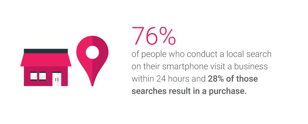 Local Search Smartphone Purchase
