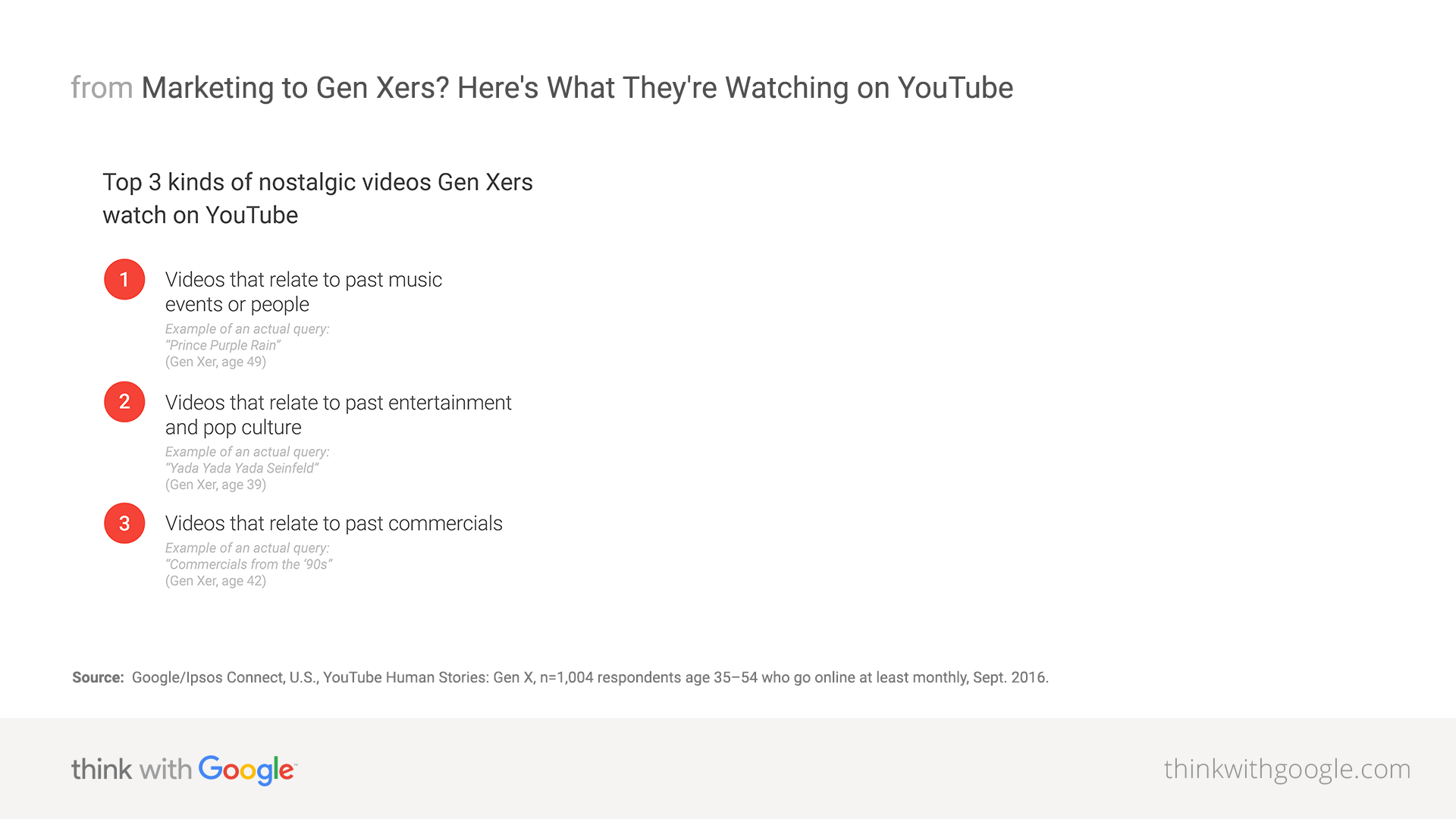 What Gen Xers are watching on YouTube - Think with Google