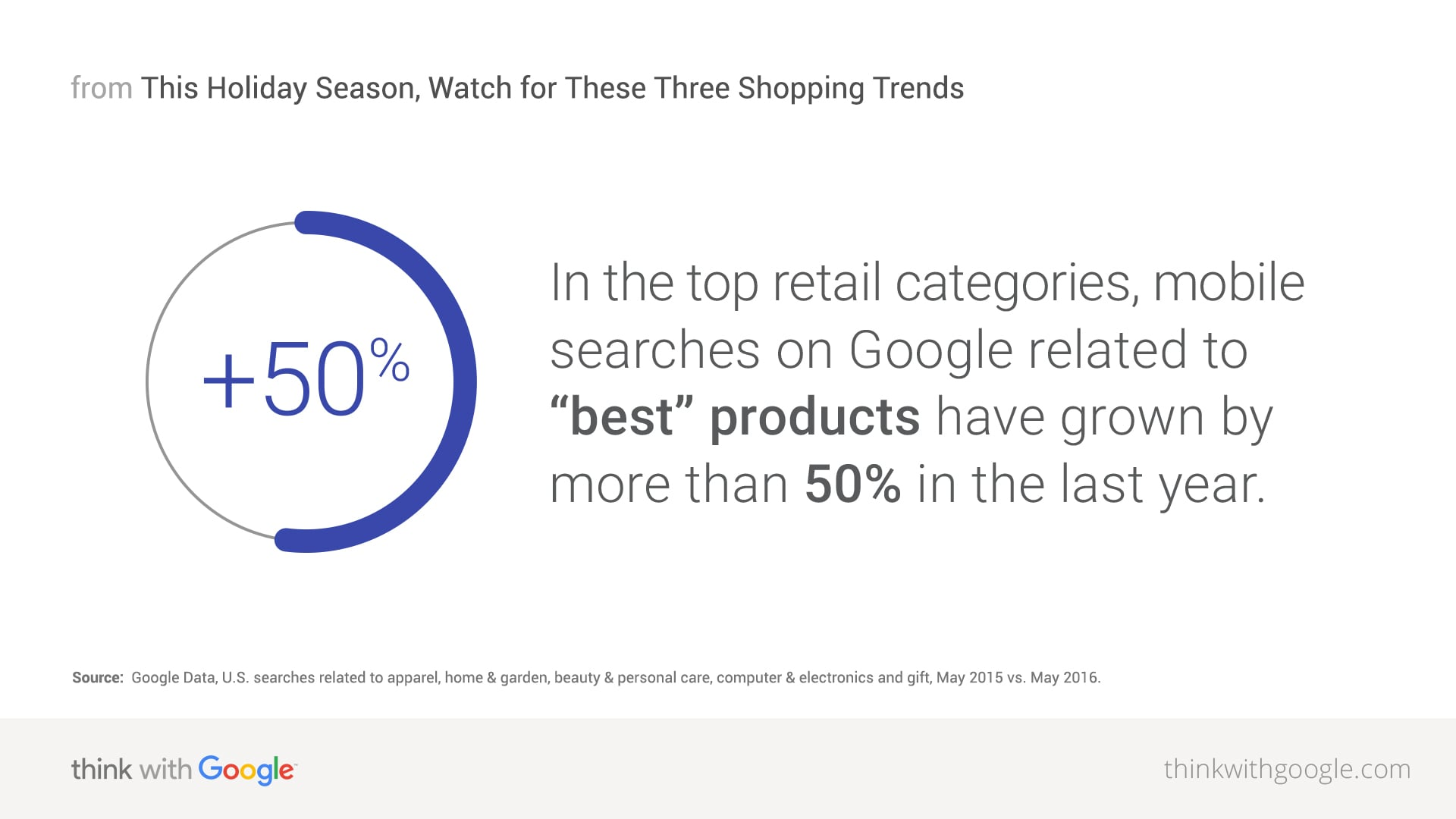 This Holiday Season, Watch for These 3 Shopping Trends