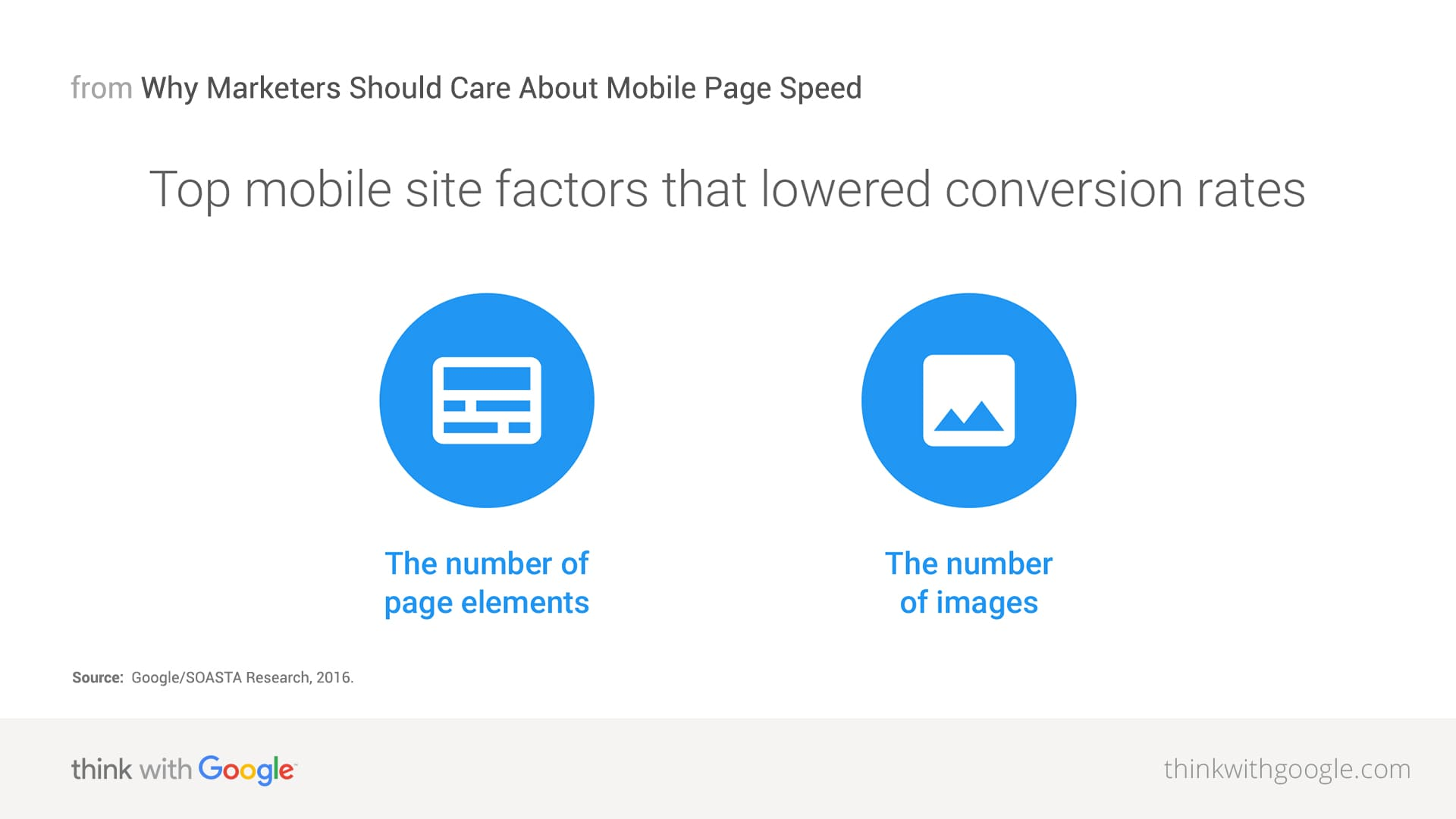 Why & how to focus on mobile page speed - Think with Google