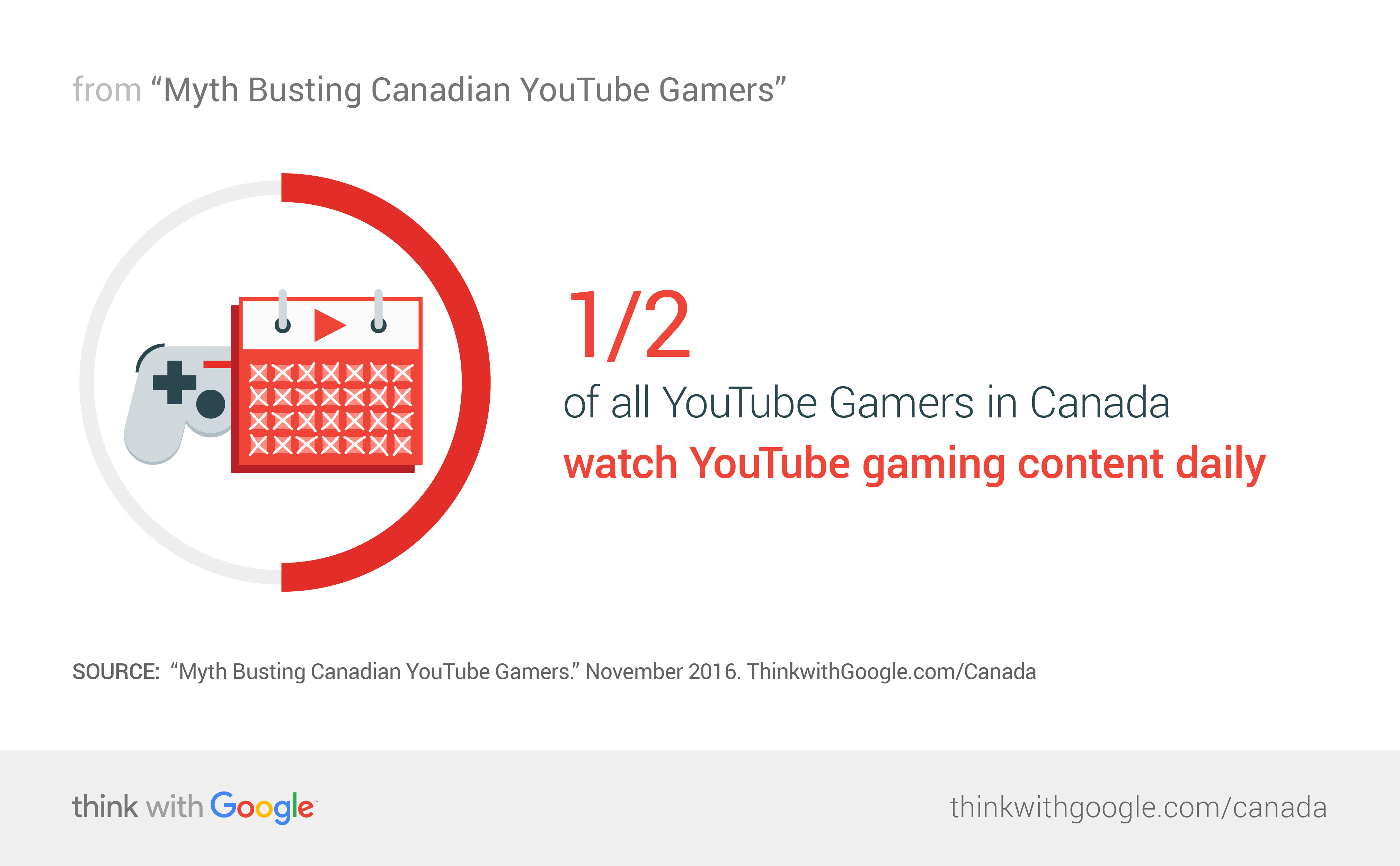Only One Can Survive Source Barabulyko Youtube: Myth Busting Canadian YouTube Gamers