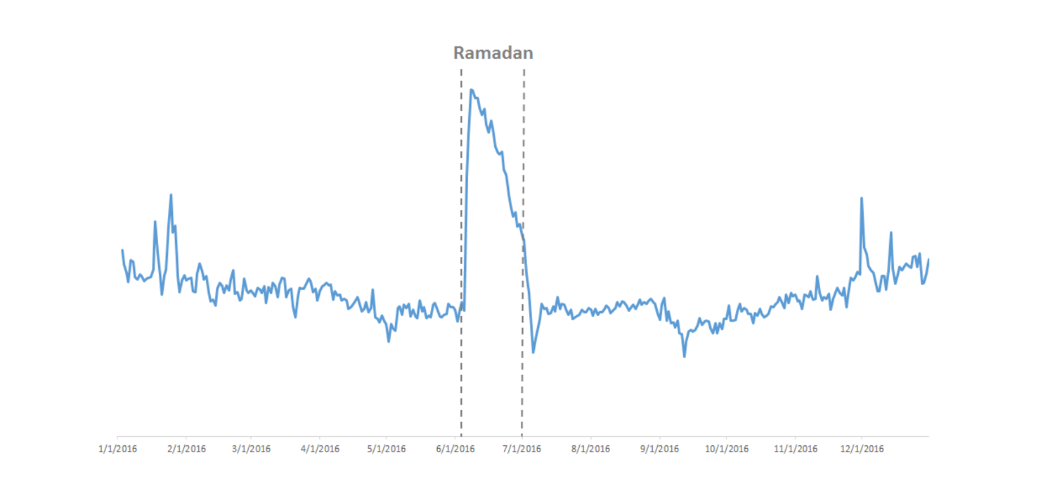 ramadan-insights-body-3