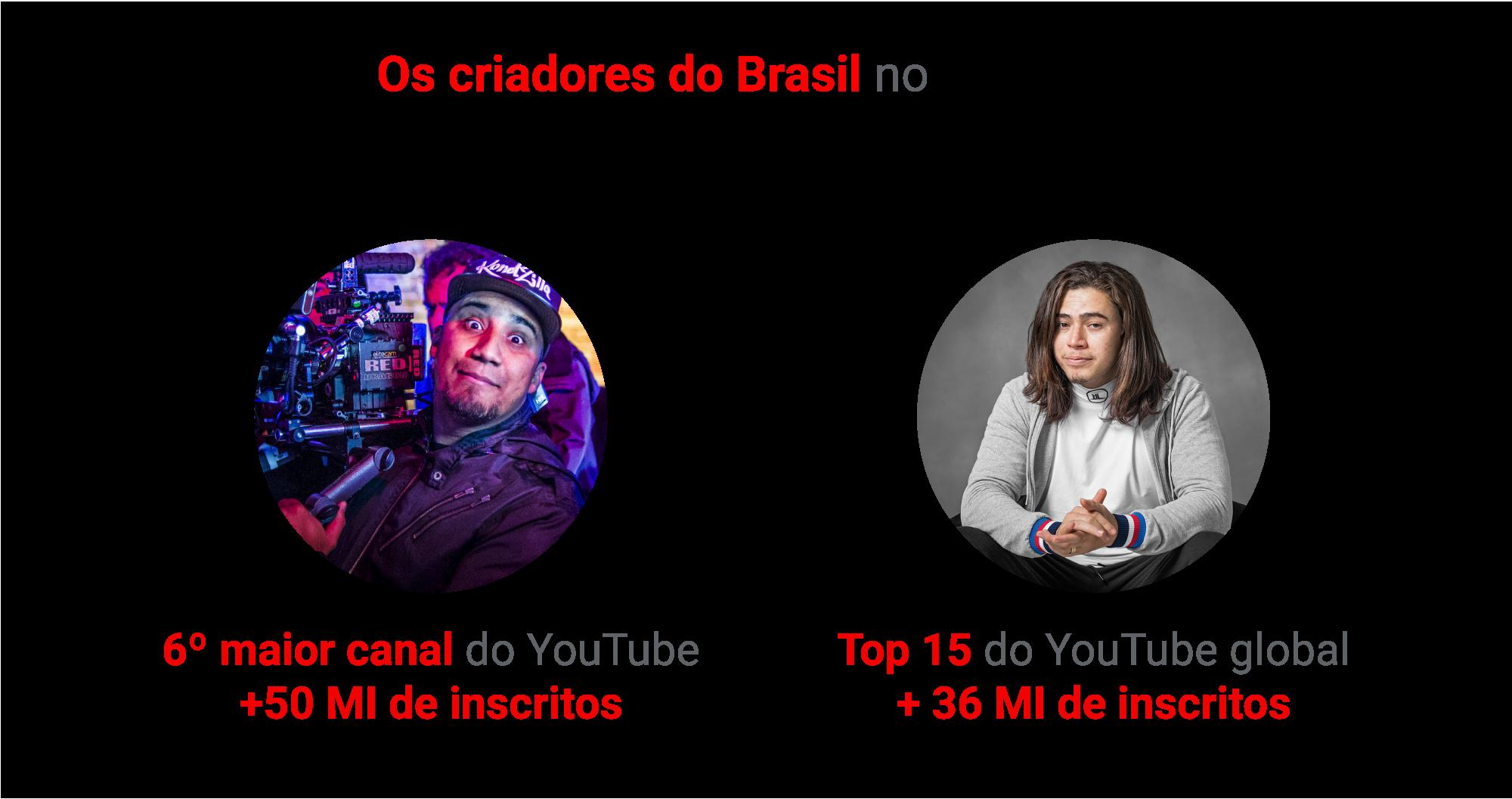 YouTube: Único para todo mundo