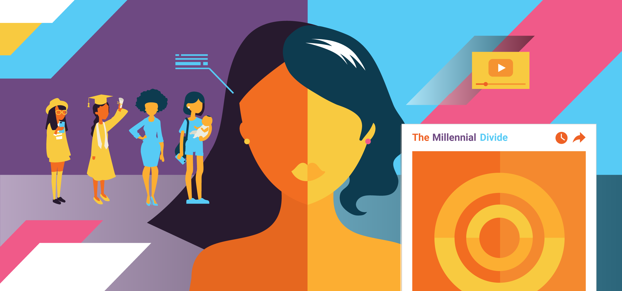 Dossiê BrandLab: The Millennial Divide