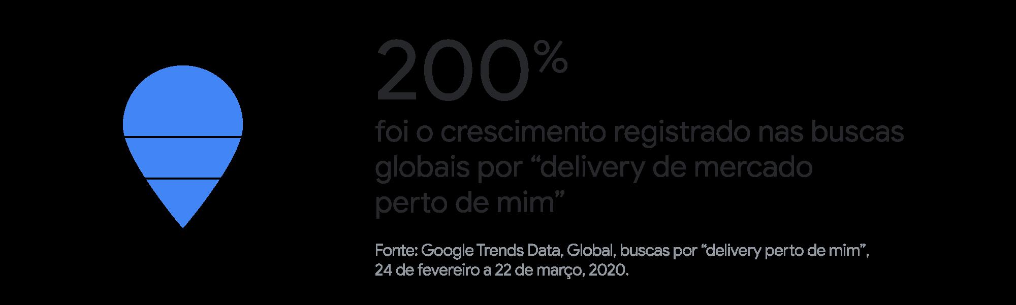 5 abordagens que estão ajudando marcas e pessoas no Brasil durante a COVID-19