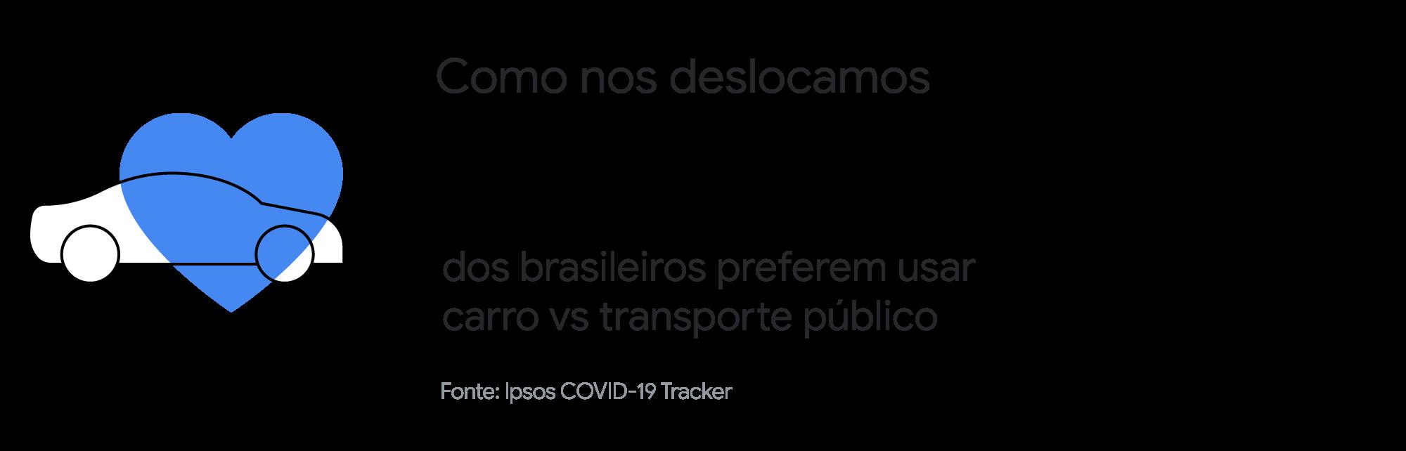 Como o Waze pode ajudar a definir a rota do seu negócio no pós-pandemia?