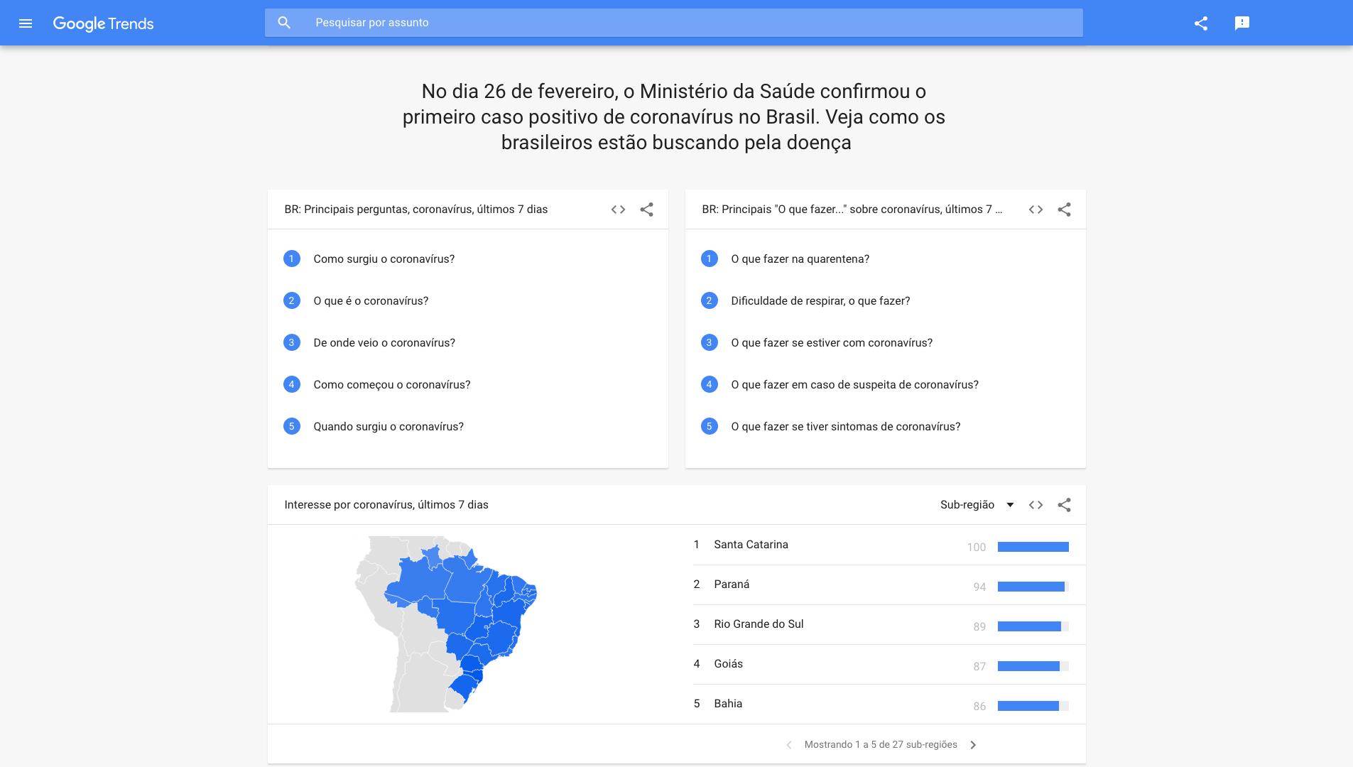 Google Trends: como se manter atualizado sobre tendências em um momento tão dinâmico