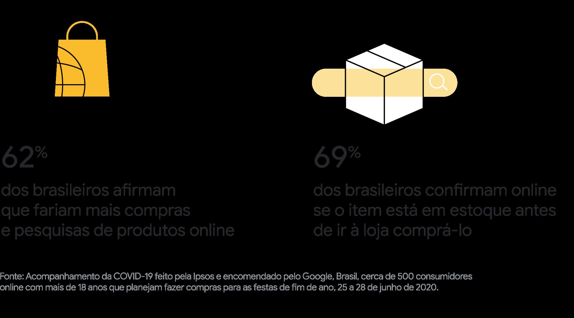 Conheça o nosso guia para melhorar o desempenho do seu e-commerce
