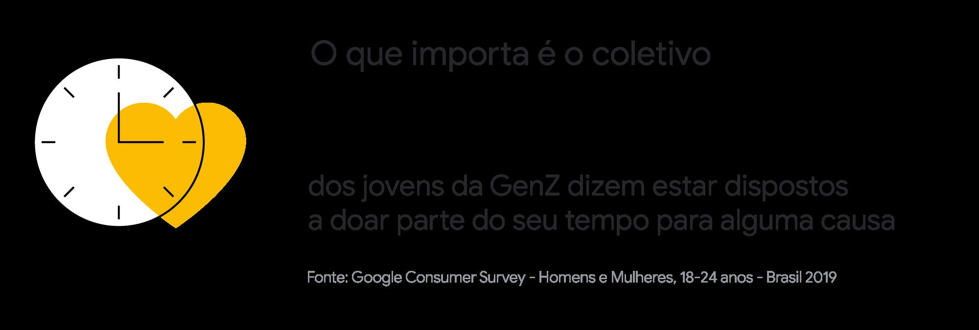 Geração Z, influenciadores e conteúdo na web: como conversar com o público que tem transformado a cultura na internet?