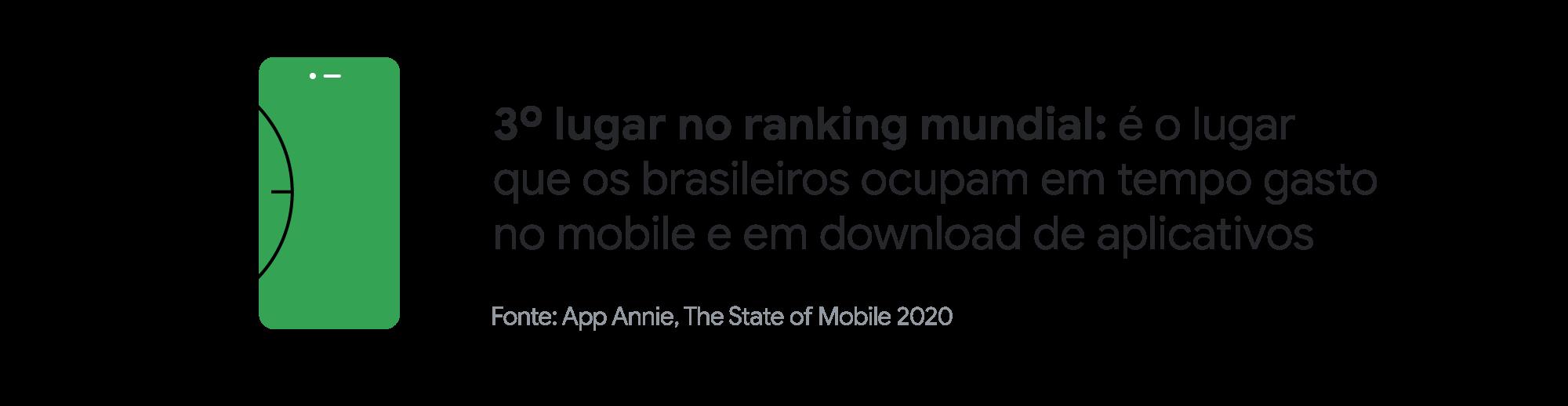 Um guia para você ampliar seus negócios no mobile