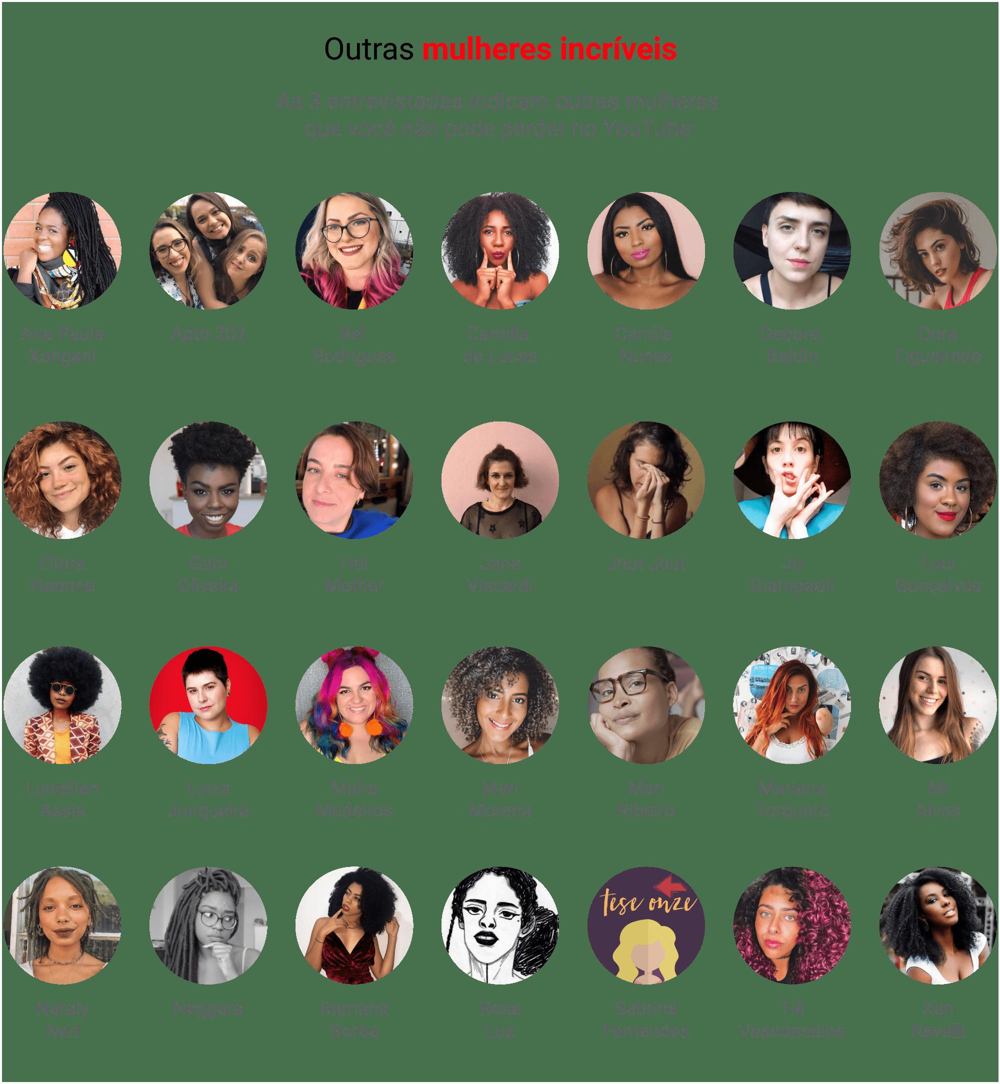 Uma voz para elas: 3 criadoras contam como o YouTube e as empresas podem jogar a favor das mulheres
