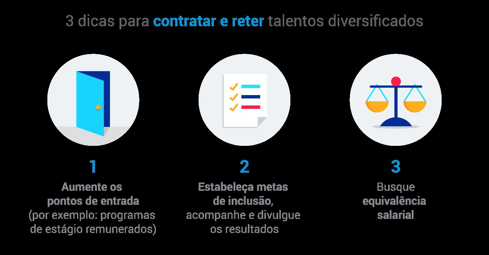 O poder da diferença: como marcas e agências podem contratar e manter equipes diversificadas