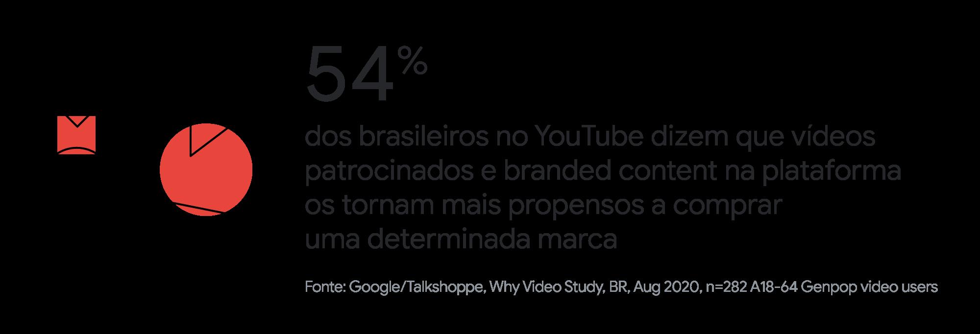 O poder dos Criadores: como marcas podem ampliar as conversas com seu público no YouTube?