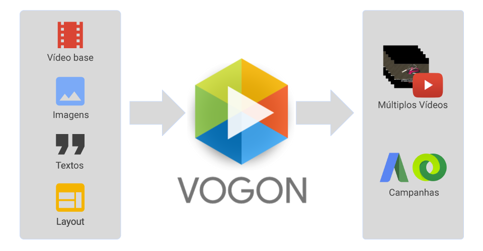vogon-graph