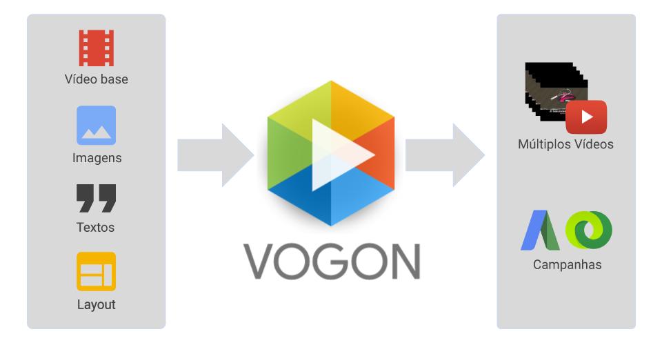 vogon-graph