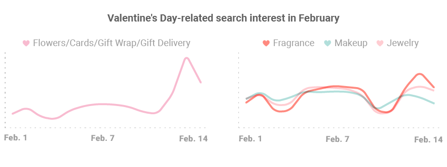 valentines-day-search-trends-reveal-hearts-hong-kongers_nugget1