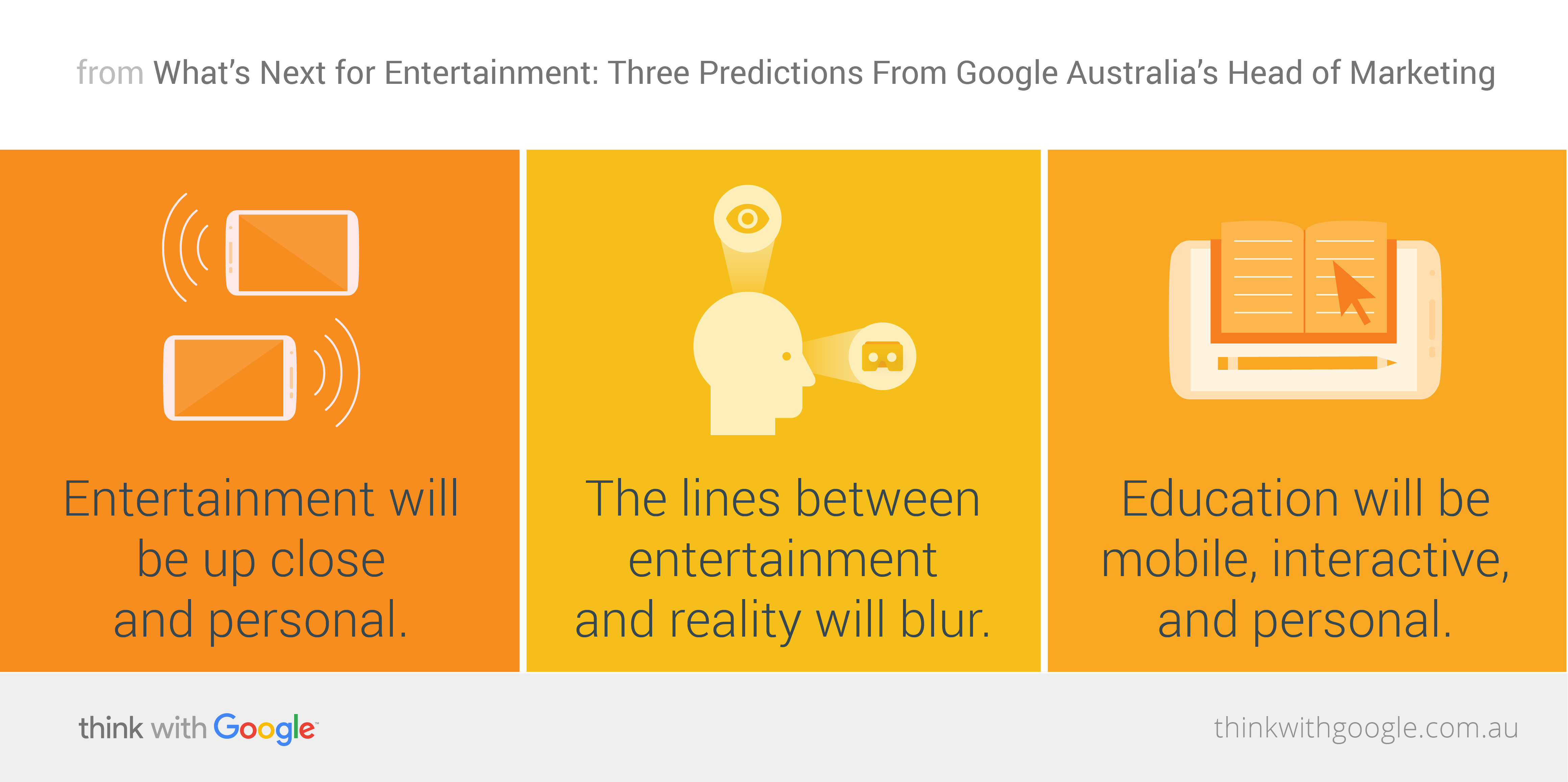 what u0027s next for entertainment three predictions from google