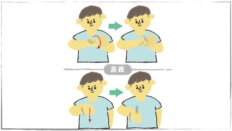 Mini Reporter真的假的?台灣手語跟日本手語嘛會通?