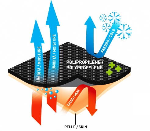 logo-polipropilene-skin