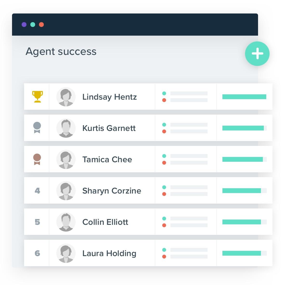Agent success 1
