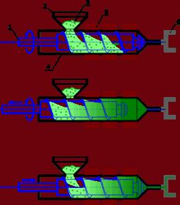 Wie funktioniert Prototypen Spritzguss